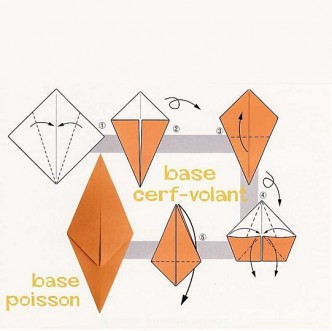base-cerf-volant-ou-base-poisson-copie-1